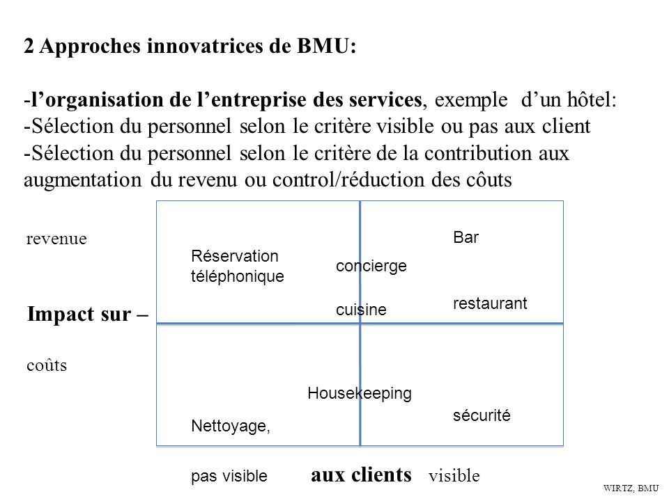 2 Approches innovatrices de BMU: