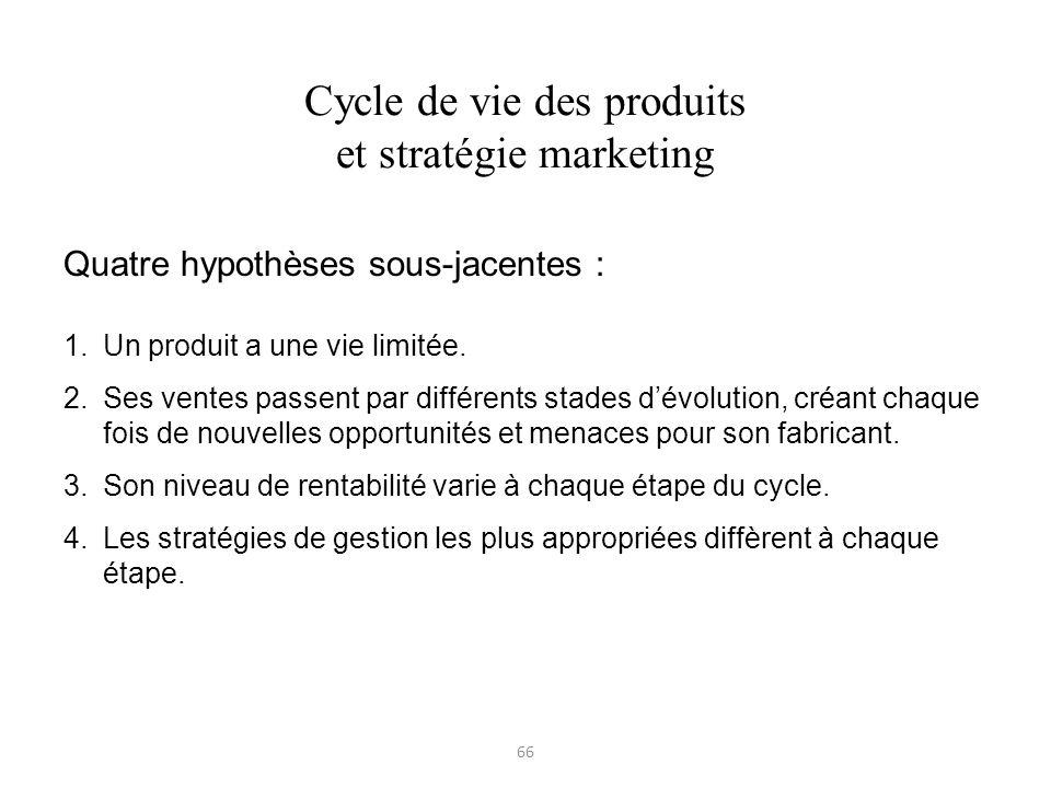 Cycle de vie des produits et stratégie marketing
