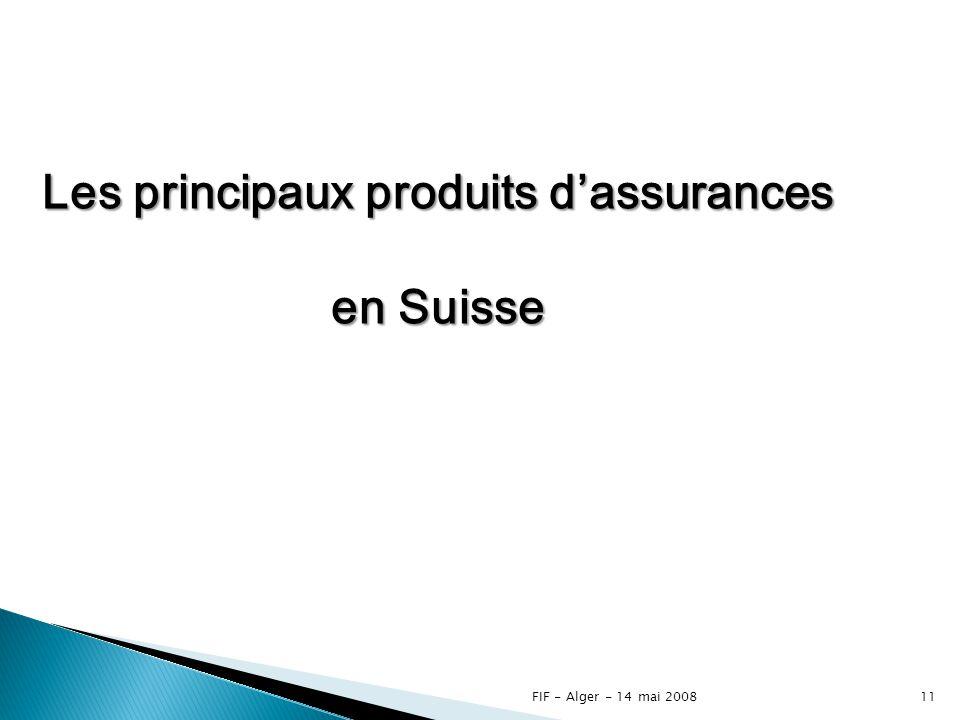 Les principaux produits d'assurances