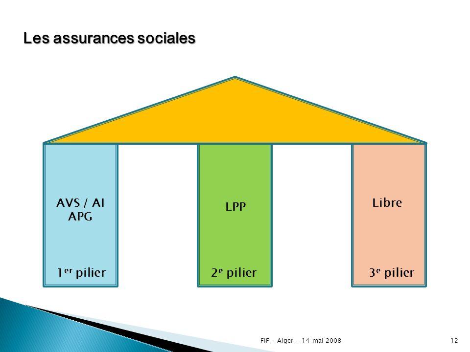 Les assurances sociales