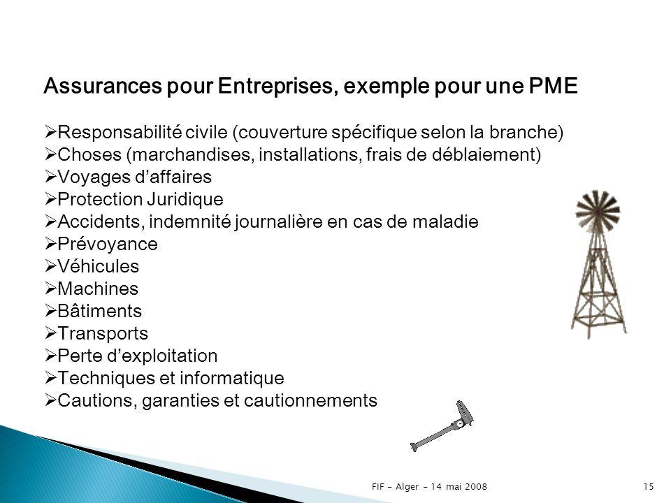Assurances pour Entreprises, exemple pour une PME