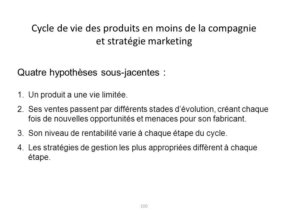 Cycle de vie des produits en moins de la compagnie et stratégie marketing