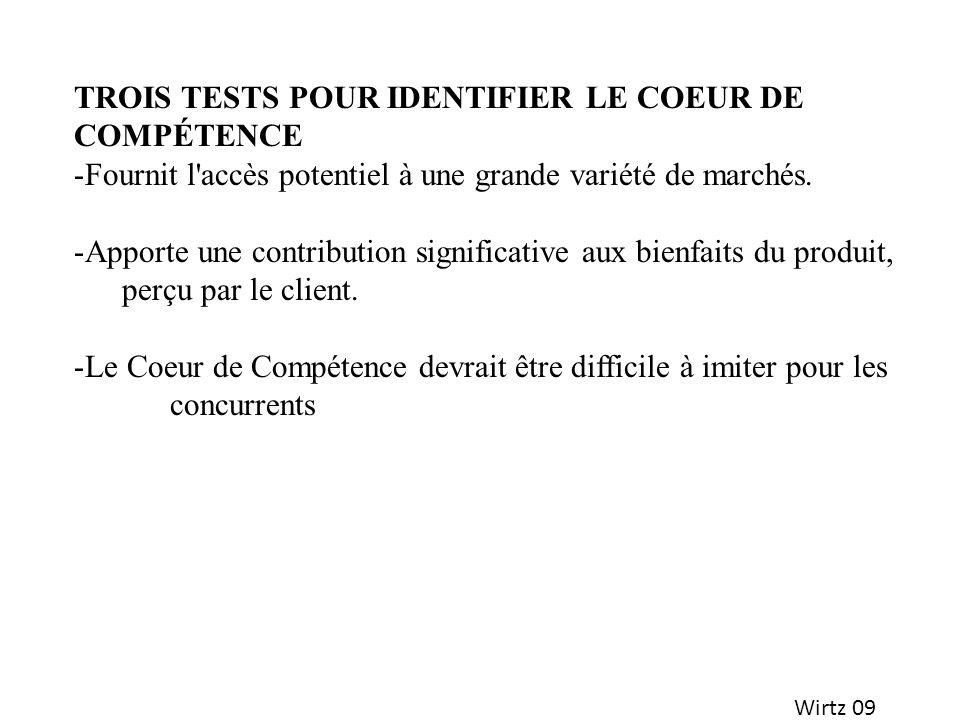 TROIS TESTS POUR IDENTIFIER LE COEUR DE COMPÉTENCE