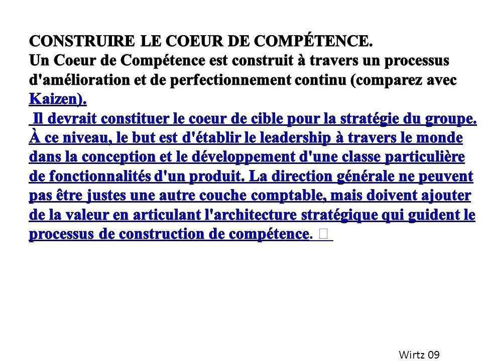 CONSTRUIRE LE COEUR DE COMPÉTENCE.