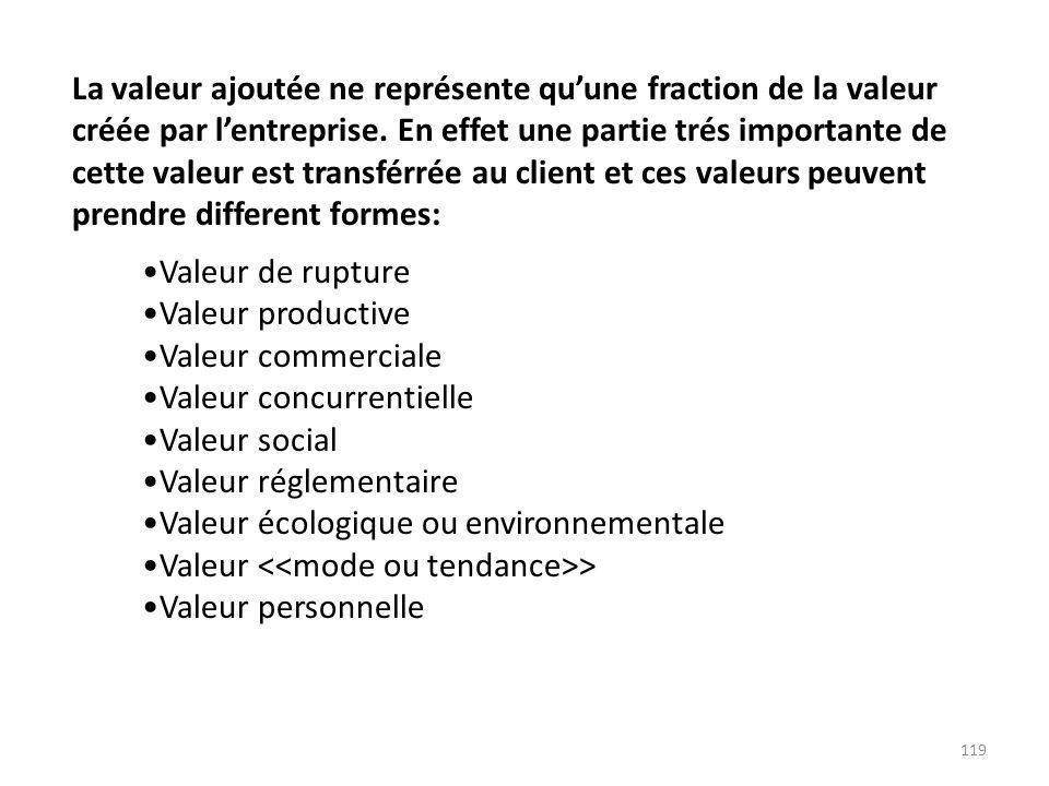 La valeur ajoutée ne représente qu'une fraction de la valeur créée par l'entreprise. En effet une partie trés importante de cette valeur est transférrée au client et ces valeurs peuvent prendre different formes: