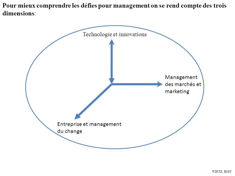 Pour mieux comprendre les défies pour management on se rend compte des trois dimensions: