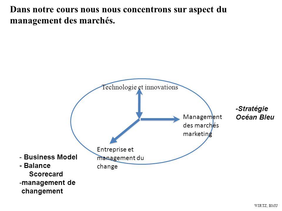 Dans notre cours nous nous concentrons sur aspect du management des marchés.