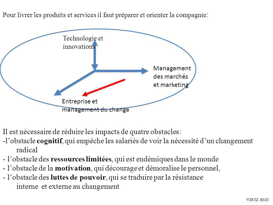 Il est nécessaire de réduire les impacts de quatre obstacles: