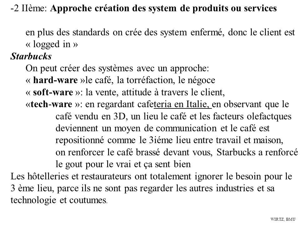 2 IIème: Approche création des system de produits ou services