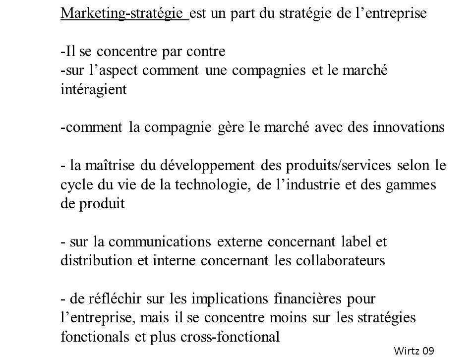 Marketing-stratégie est un part du stratégie de l'entreprise