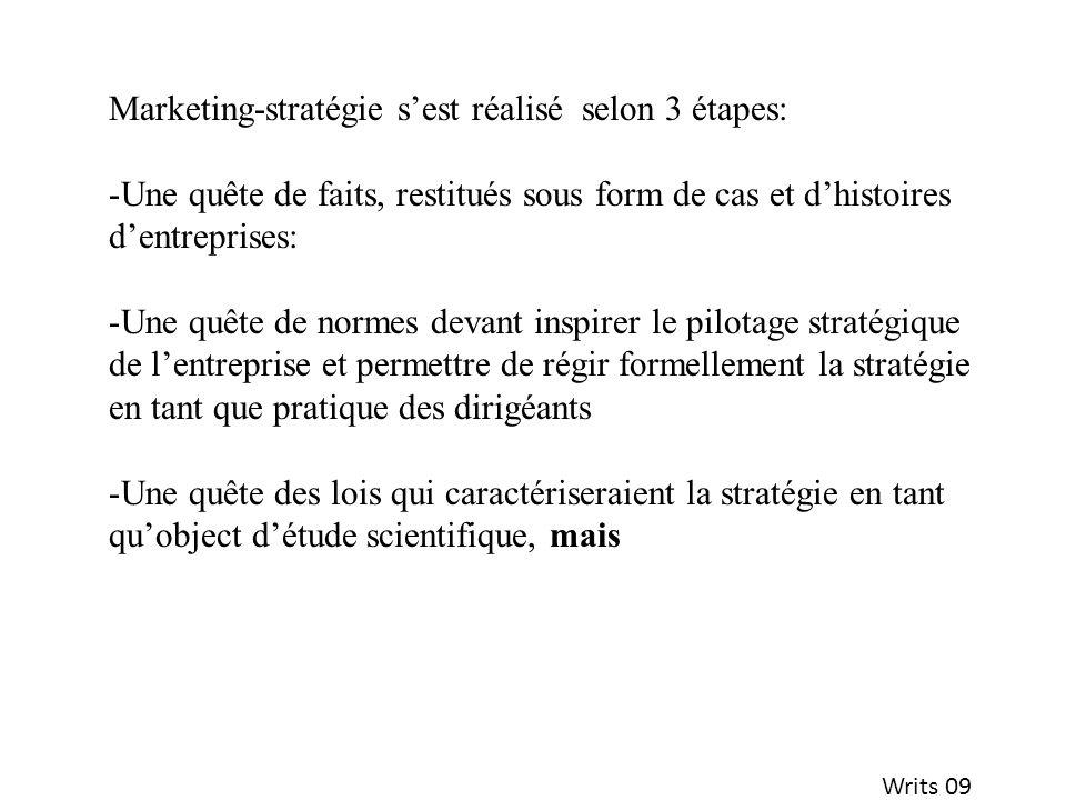 Marketing-stratégie s'est réalisé selon 3 étapes: