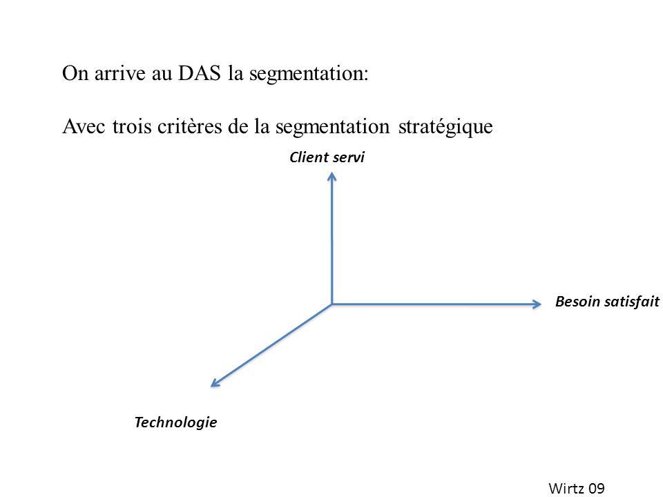 On arrive au DAS la segmentation: