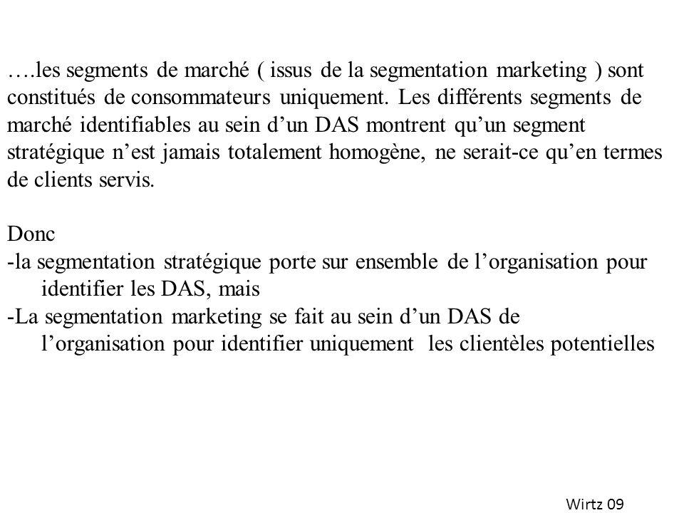 ….les segments de marché ( issus de la segmentation marketing ) sont constitués de consommateurs uniquement. Les différents segments de marché identifiables au sein d'un DAS montrent qu'un segment stratégique n'est jamais totalement homogène, ne serait-ce qu'en termes de clients servis.