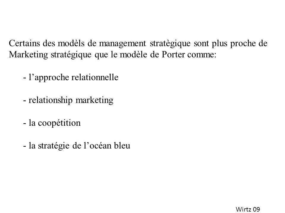 - l'approche relationnelle - relationship marketing - la coopétition