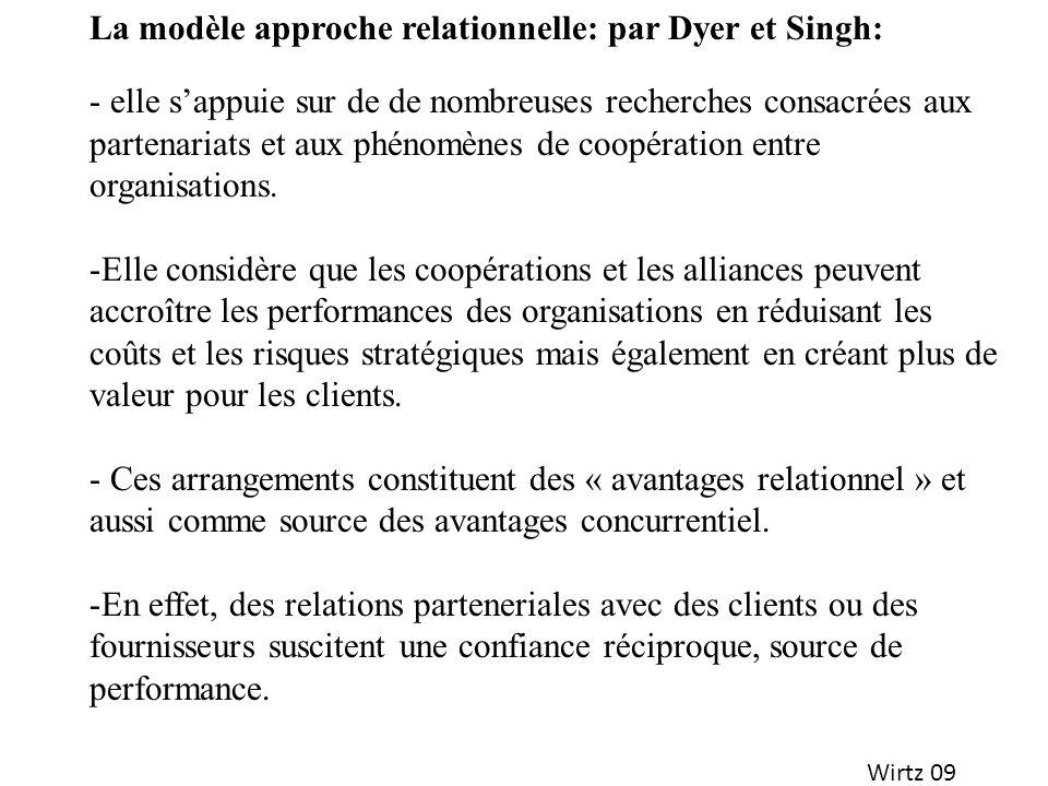 La modèle approche relationnelle: par Dyer et Singh: