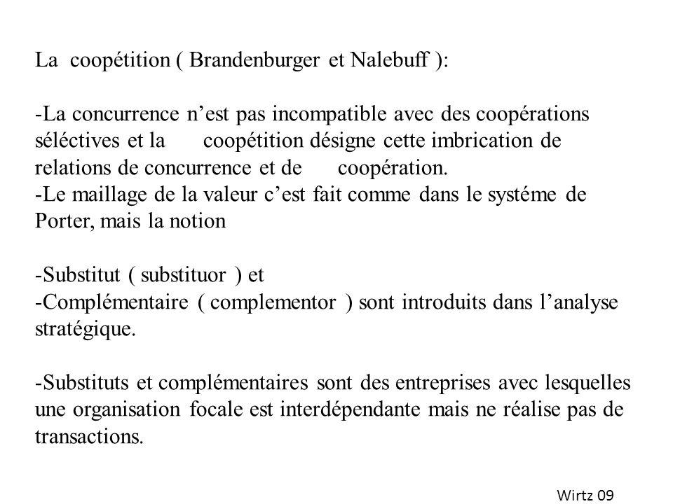 La coopétition ( Brandenburger et Nalebuff ):