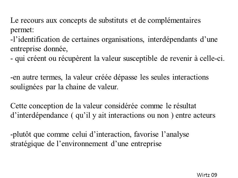Le recours aux concepts de substituts et de complémentaires permet: