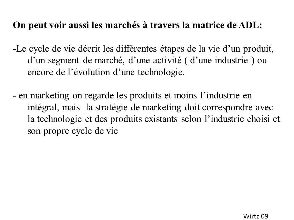 On peut voir aussi les marchés à travers la matrice de ADL: