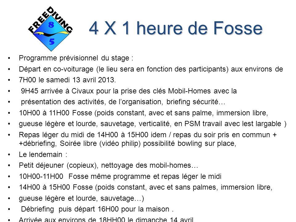 4 X 1 heure de Fosse Programme prévisionnel du stage :