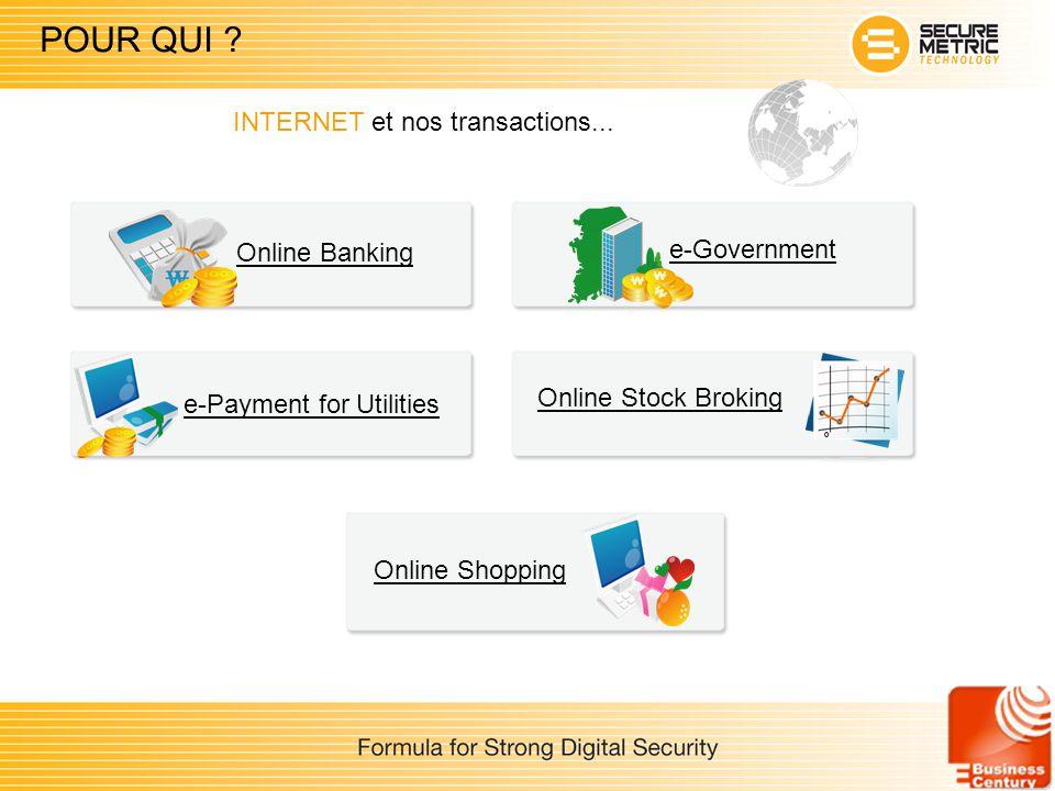 POUR QUI INTERNET et nos transactions... Online Banking e-Government