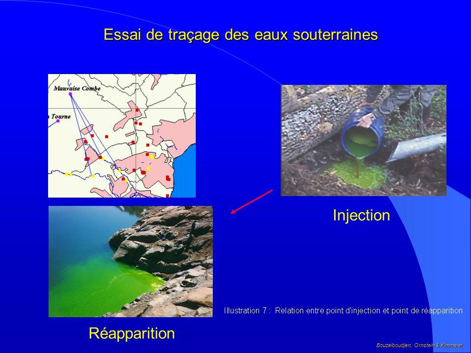 Essai de traçage des eaux souterraines
