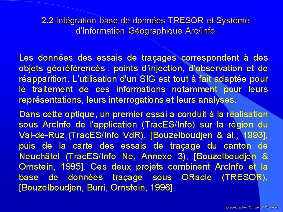 2.2 Intégration base de données TRESOR et Système d'Information Géographique Arc/Info