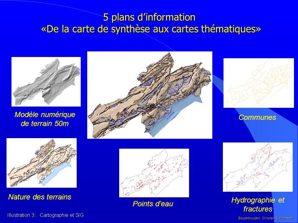 5 plans d'information «De la carte de synthèse aux cartes thématiques»