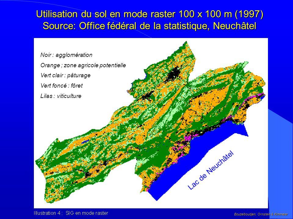 Utilisation du sol en mode raster 100 x 100 m (1997) Source: Office fédéral de la statistique, Neuchâtel