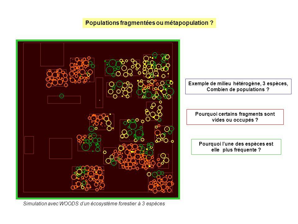 Populations fragmentées ou métapopulation