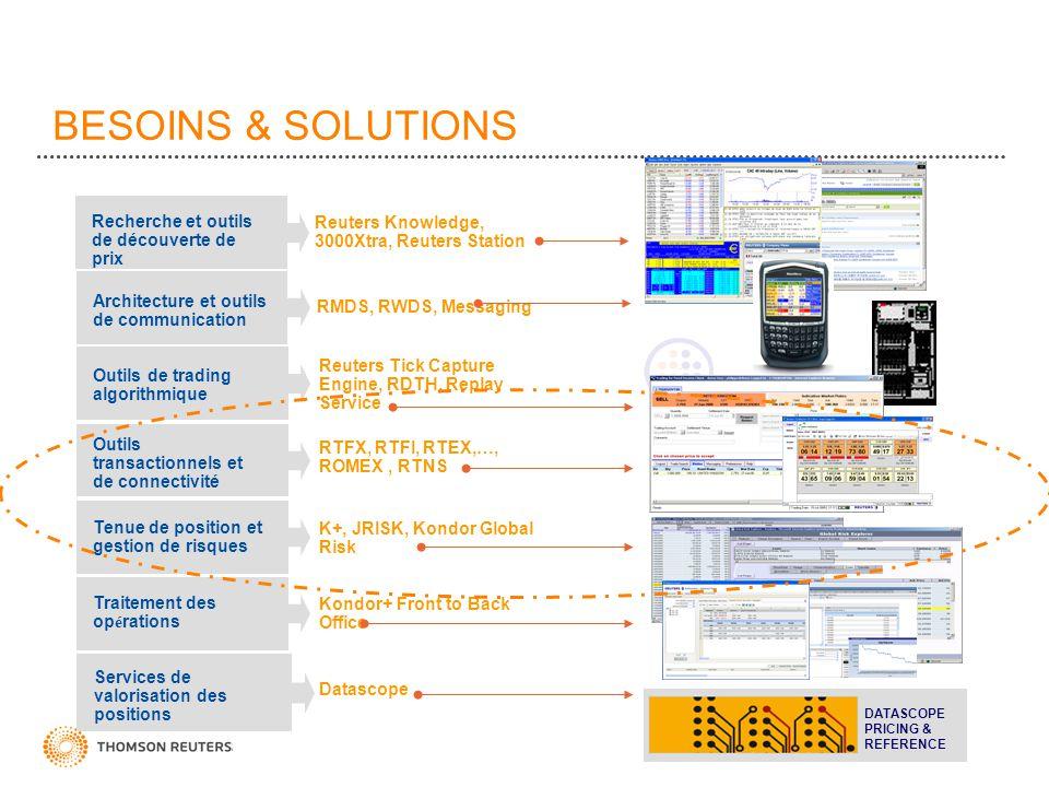 BESOINS & SOLUTIONS Recherche et outils de découverte de prix