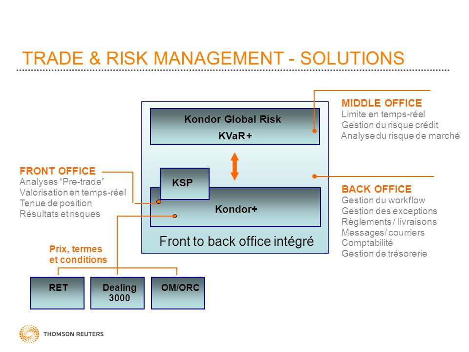 TRADE & RISK MANAGEMENT - SOLUTIONS