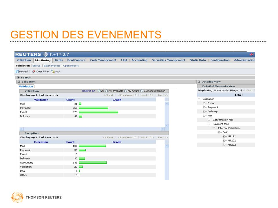 GESTION DES EVENEMENTS