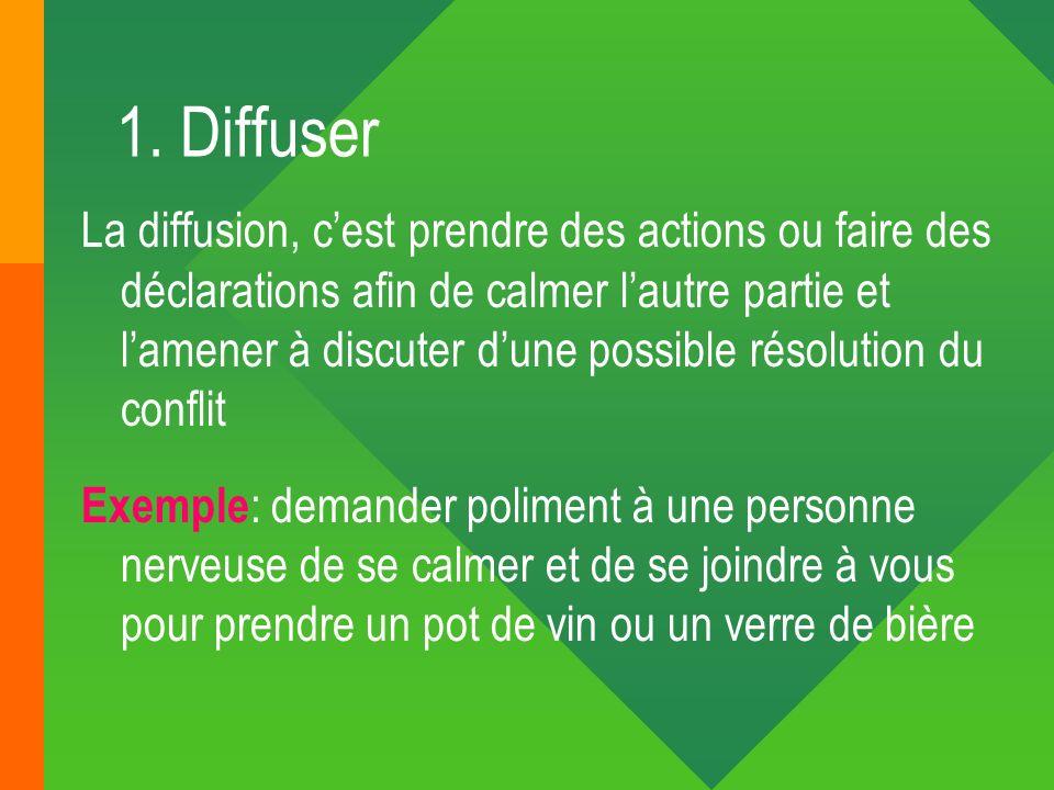1. Diffuser