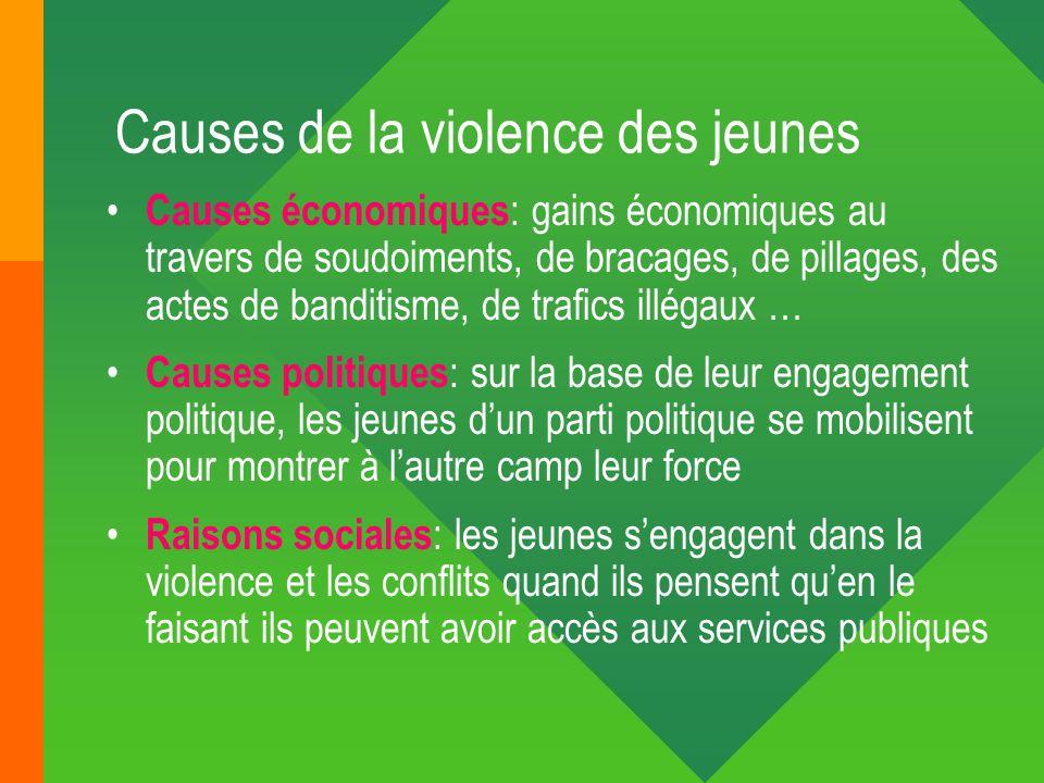 Causes de la violence des jeunes