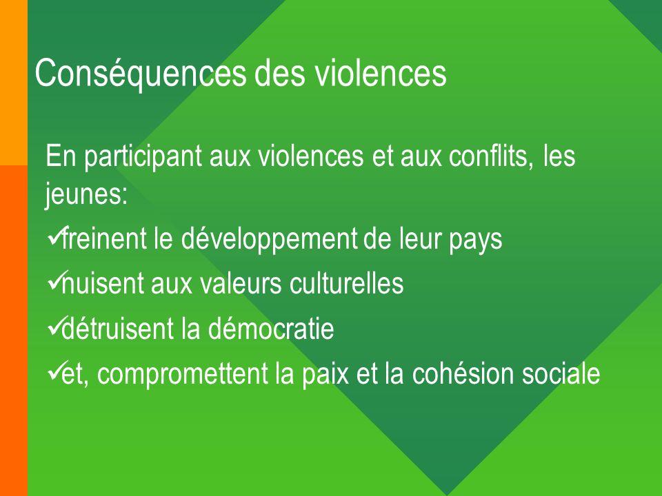 Conséquences des violences