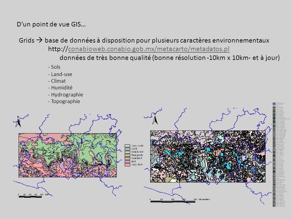 D'un point de vue GIS… Grids  base de données à disposition pour plusieurs caractères environnementaux.