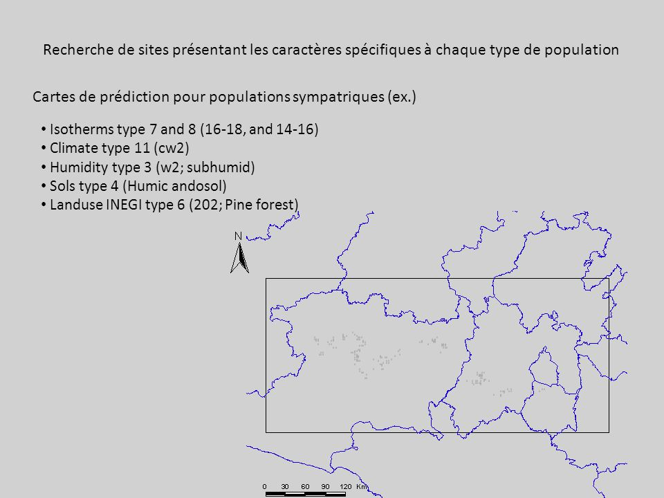 Cartes de prédiction pour populations sympatriques (ex.)