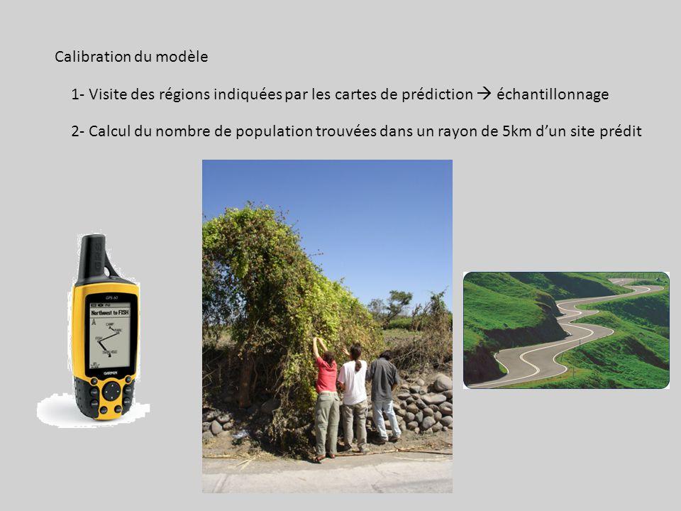 Calibration du modèle 1- Visite des régions indiquées par les cartes de prédiction  échantillonnage.