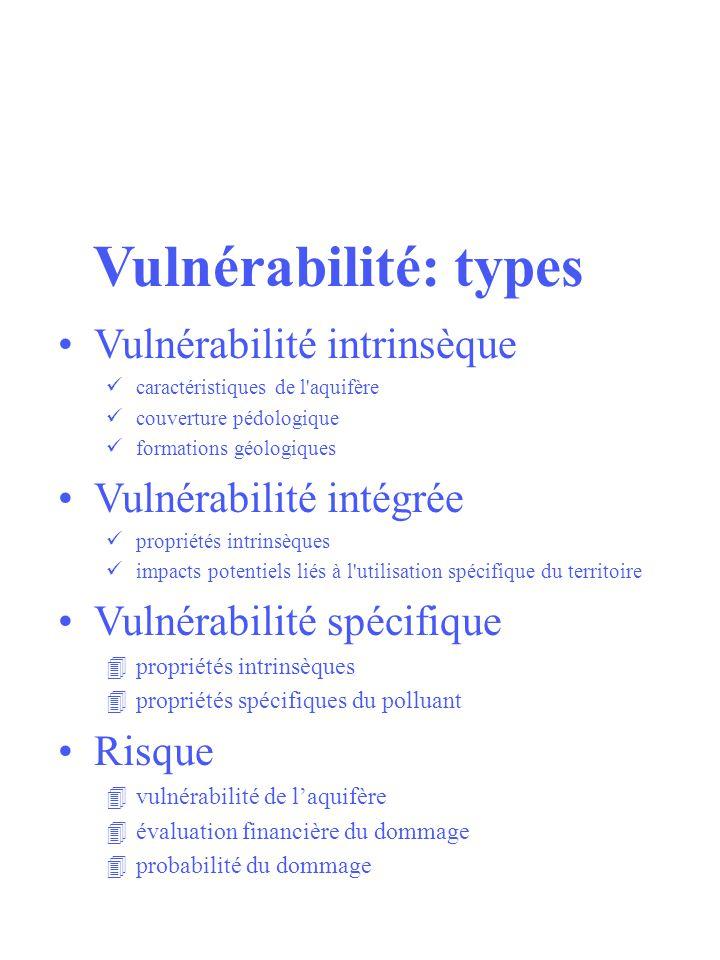Vulnérabilité: types Vulnérabilité intrinsèque Vulnérabilité intégrée