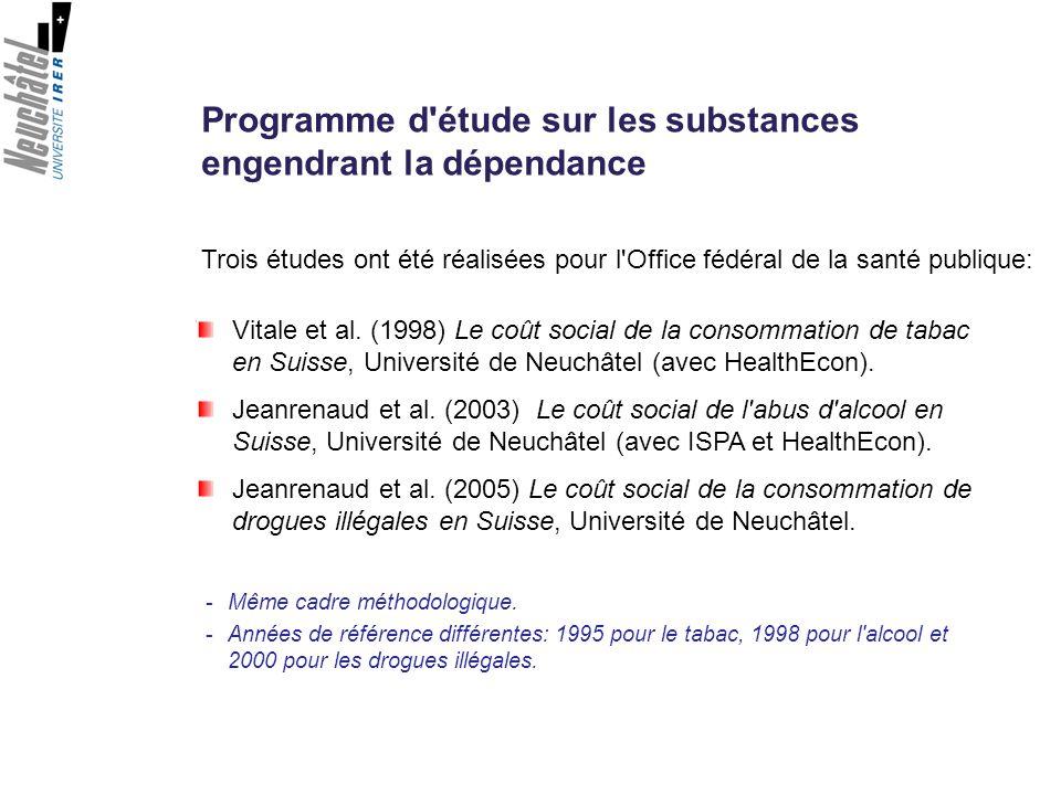 Programme d étude sur les substances engendrant la dépendance