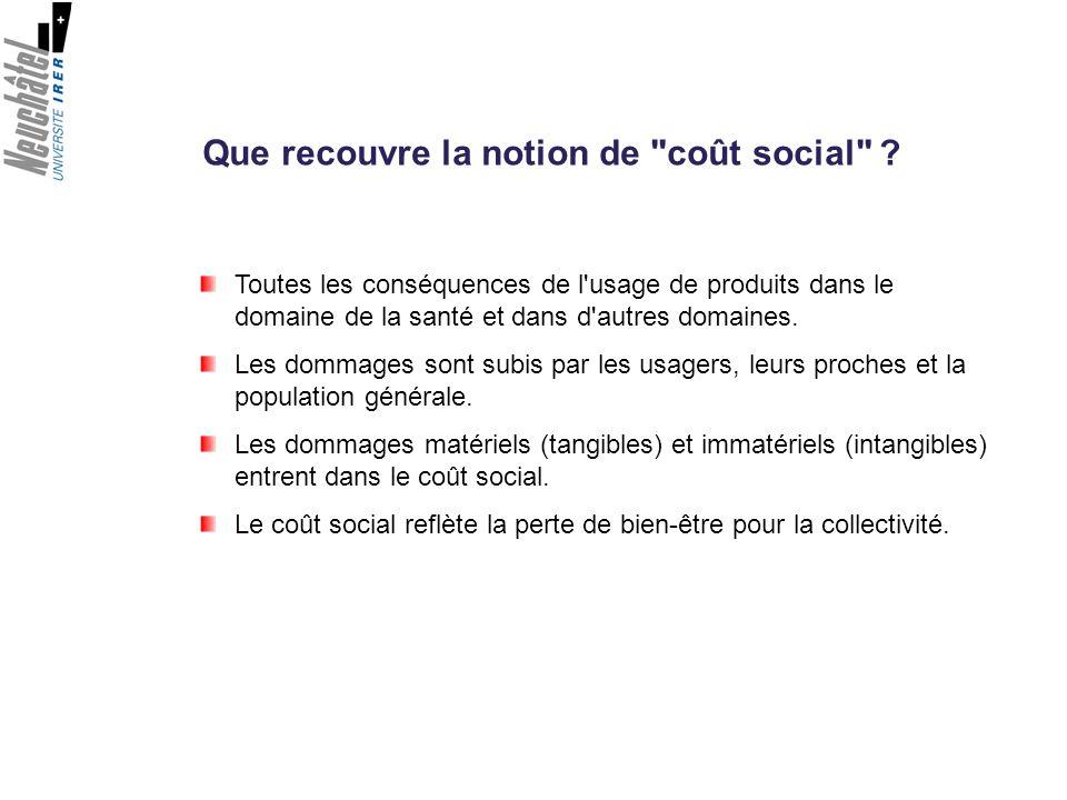 Que recouvre la notion de coût social