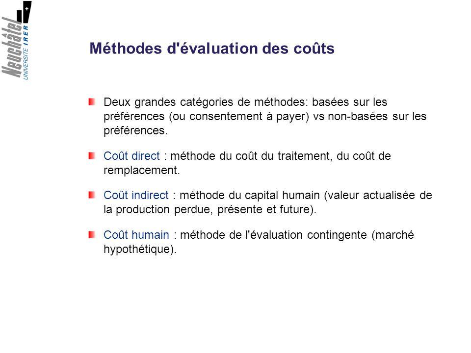 Méthodes d évaluation des coûts