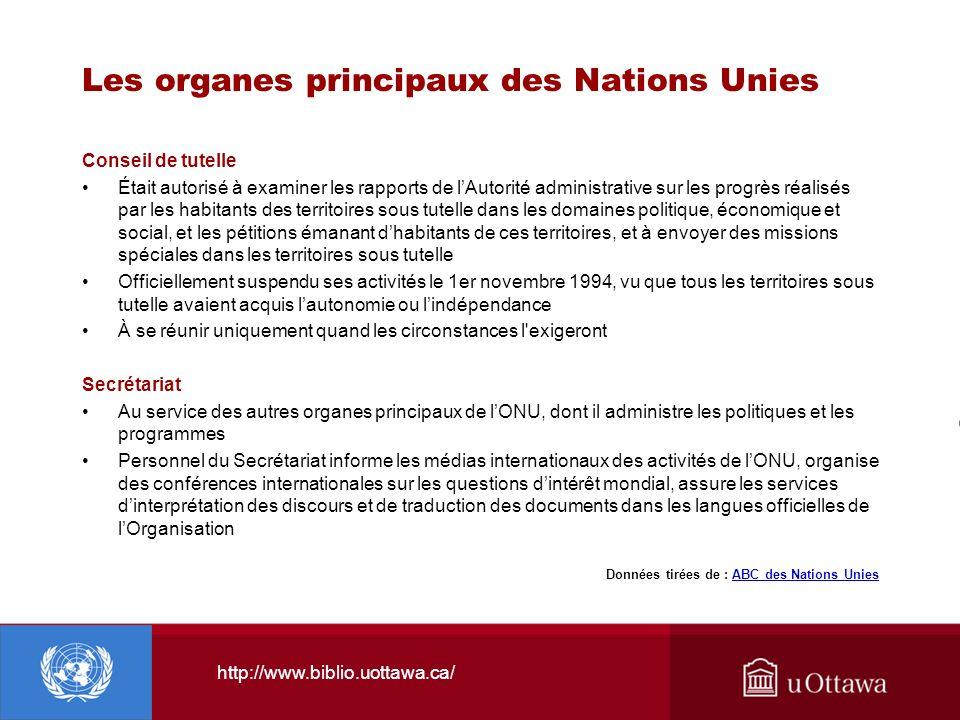 Les organes principaux des Nations Unies