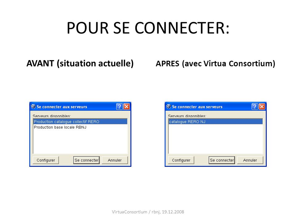 AVANT (situation actuelle) APRES (avec Virtua Consortium)