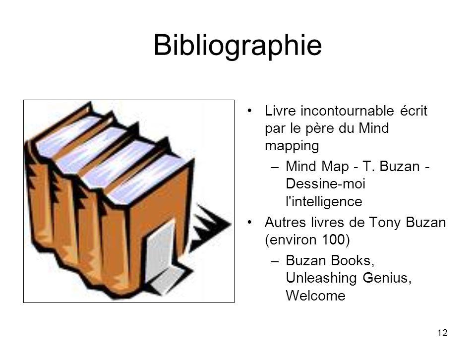 Bibliographie Livre incontournable écrit par le père du Mind mapping