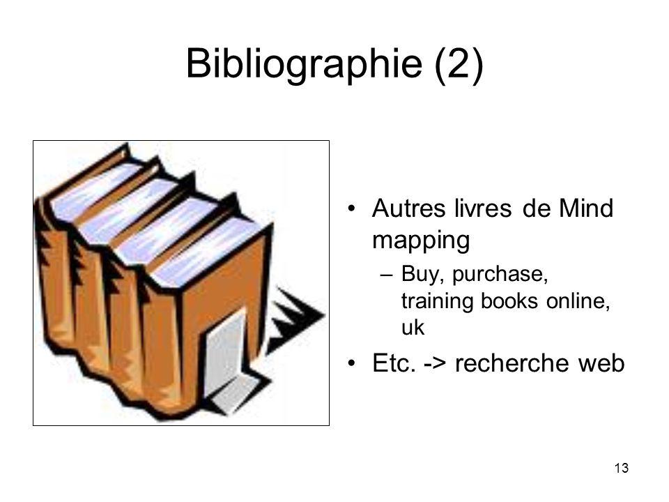 Bibliographie (2) Autres livres de Mind mapping