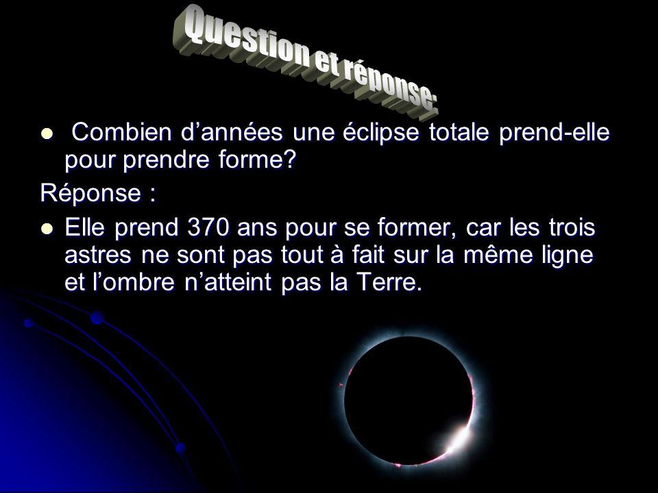 Question et réponse: Combien d'années une éclipse totale prend-elle pour prendre forme Réponse :