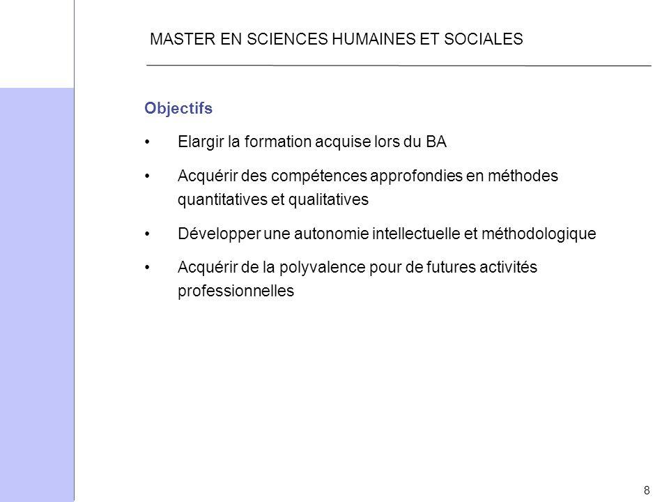 MASTER EN SCIENCES HUMAINES ET SOCIALES