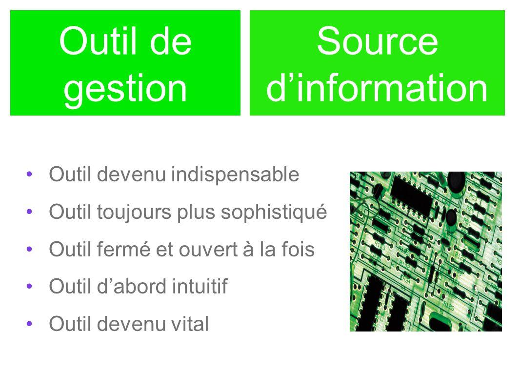 Outil de gestion Source d'information Outil devenu indispensable