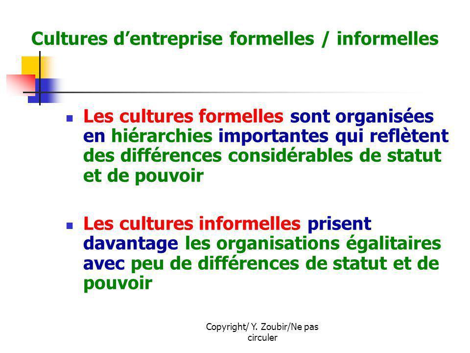 Cultures d'entreprise formelles / informelles